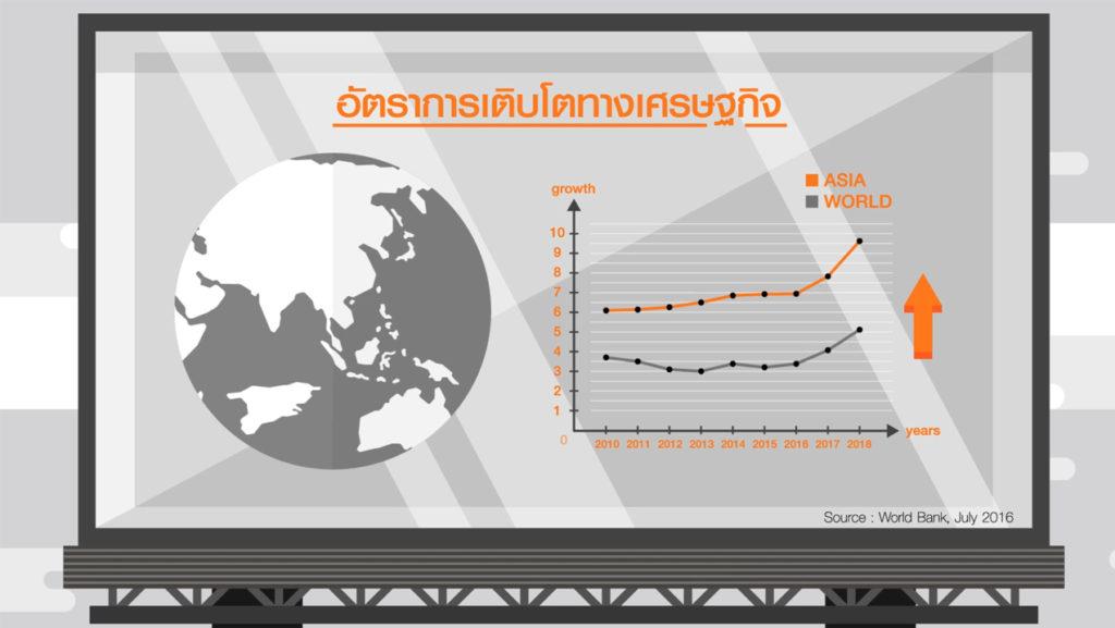 แอนิเมชั่น-Thanachart asian property fund-04