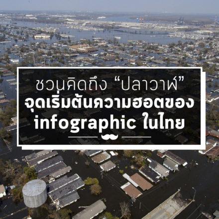 รับทำ infographic-Mr.Mee Studio-012-01