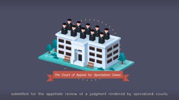 อินโฟกราฟิก ศาลยุติธรรม